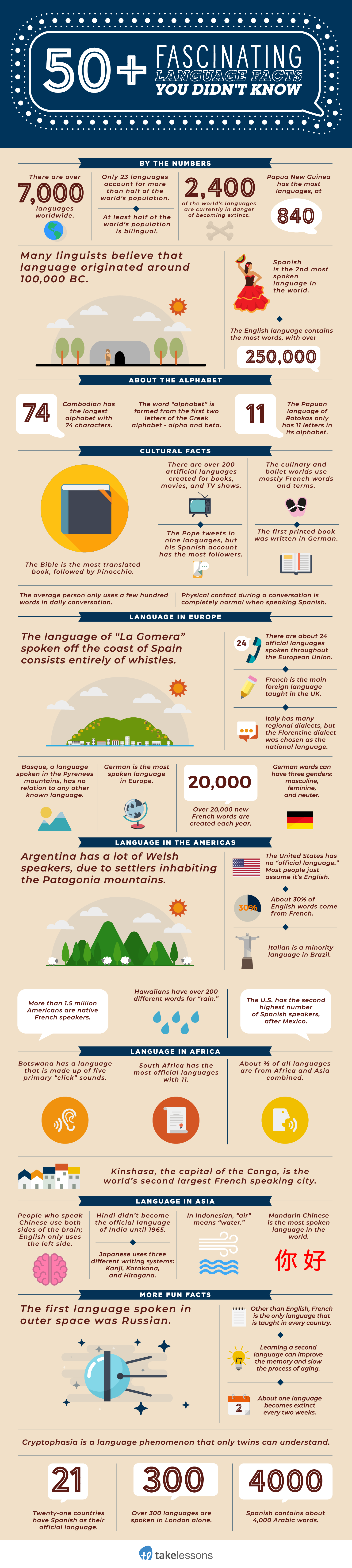 Language-Facts-infographic